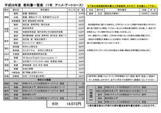 平成29年度 教科書一覧表 (1年 アニメ・アートコース).jpg