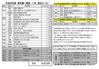 平成29年度 教科書一覧表 (1年 総合コース).jpg